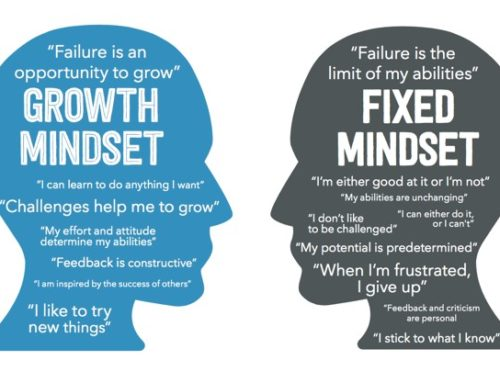Why Failure is a Key to Success